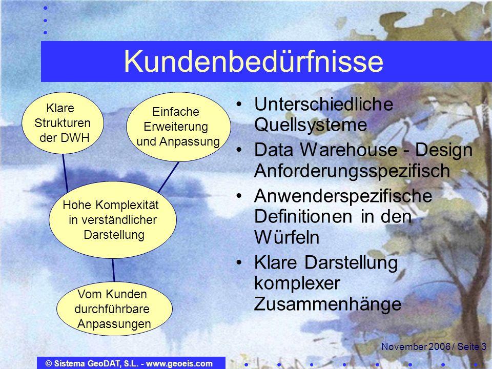 © Sistema GeoDAT, S.L. - www.geoeis.com November 2006 / Seite 3 Kundenbedürfnisse Unterschiedliche Quellsysteme Data Warehouse - Design Anforderungssp