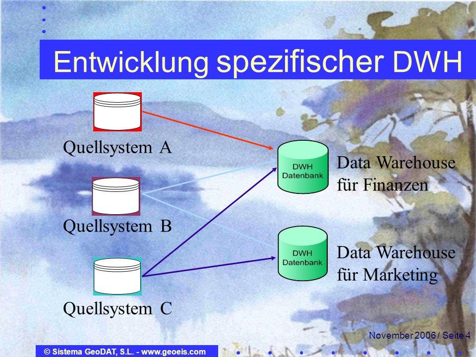 © Sistema GeoDAT, S.L. - www.geoeis.com November 2006 / Seite 4 Entwicklung spezifischer DWH Data Warehouse für Finanzen Data Warehouse für Marketing