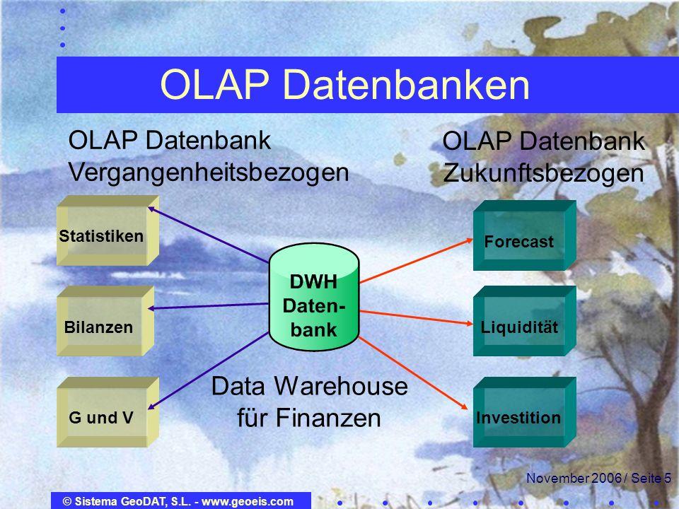 © Sistema GeoDAT, S.L. - www.geoeis.com November 2006 / Seite 5 OLAP Datenbanken Data Warehouse für Finanzen Statistiken OLAP Datenbank Vergangenheits