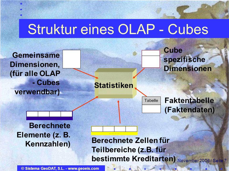© Sistema GeoDAT, S.L. - www.geoeis.com November 2006 / Seite 7 Struktur eines OLAP - Cubes Statistiken Gemeinsame Dimensionen, (für alle OLAP - Cubes