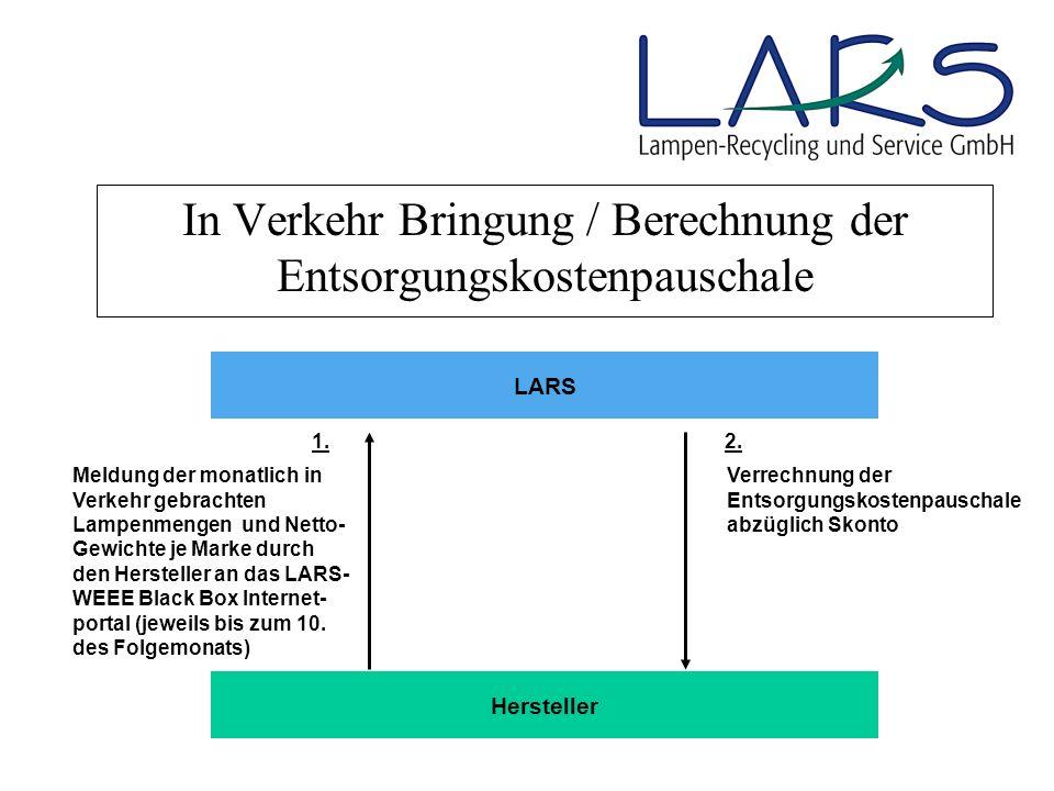 In Verkehr Bringung / Berechnung der Entsorgungskostenpauschale Hersteller Meldung der monatlich in Verkehr gebrachten Lampenmengen und Netto- Gewicht