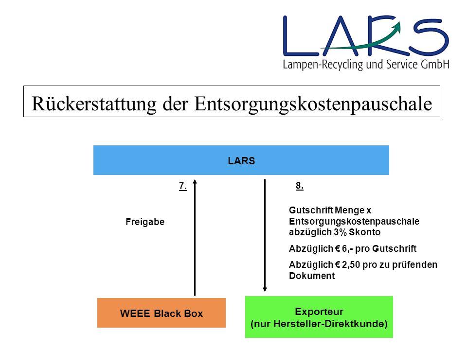 Rückerstattung der Entsorgungskostenpauschale WEEE Black Box Freigabe LARS 7. 8. Exporteur (nur Hersteller-Direktkunde) Gutschrift Menge x Entsorgungs
