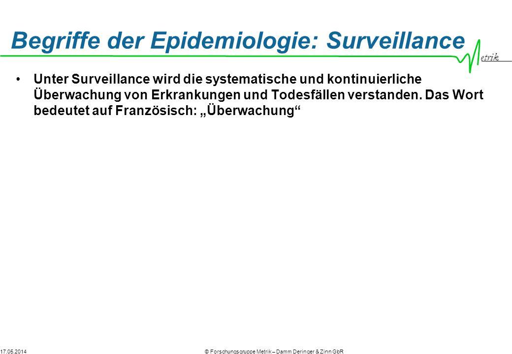 17.05.2014© Forschungsgruppe Metrik – Damm Deringer & Zinn GbR etrik Begriffe der Epidemiologie: Surveillance Unter Surveillance wird die systematisch