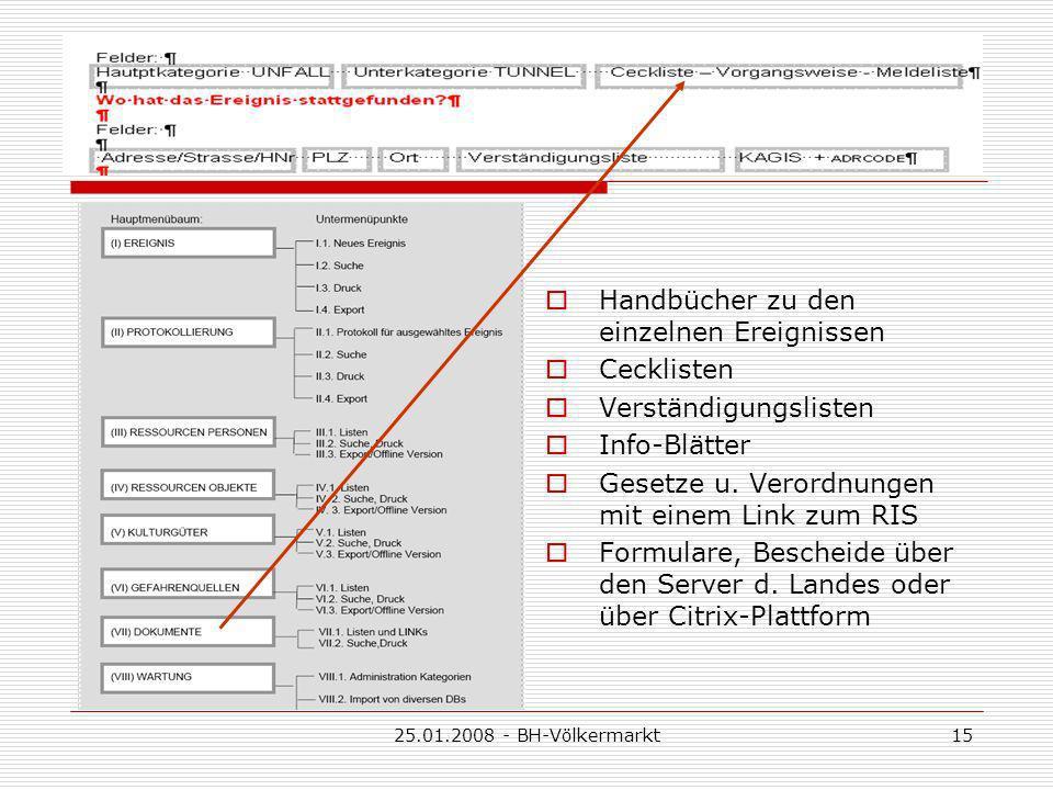 25.01.2008 - BH-Völkermarkt15 Handbücher zu den einzelnen Ereignissen Cecklisten Verständigungslisten Info-Blätter Gesetze u.