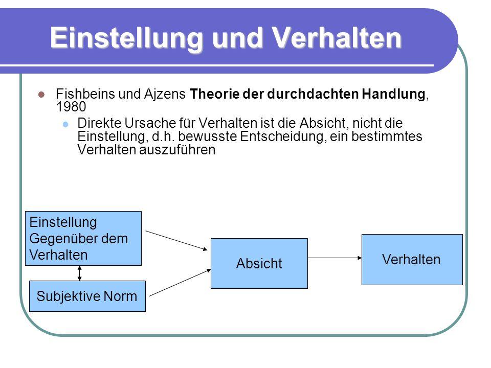 Einstellung und Verhalten Fishbeins und Ajzens Theorie der durchdachten Handlung, 1980 Direkte Ursache für Verhalten ist die Absicht, nicht die Einstellung, d.h.