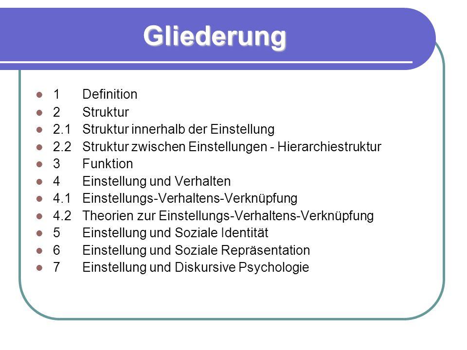 Gliederung 1Definition 2Struktur 2.1Struktur innerhalb der Einstellung 2.2Struktur zwischen Einstellungen - Hierarchiestruktur 3Funktion 4Einstellung und Verhalten 4.1Einstellungs-Verhaltens-Verknüpfung 4.2Theorien zur Einstellungs-Verhaltens-Verknüpfung 5Einstellung und Soziale Identität 6Einstellung und Soziale Repräsentation 7Einstellung und Diskursive Psychologie
