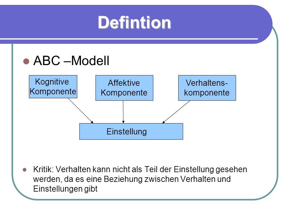 Defintion ABC –Modell Kritik: Verhalten kann nicht als Teil der Einstellung gesehen werden, da es eine Beziehung zwischen Verhalten und Einstellungen gibt Kognitive Komponente Affektive Komponente Verhaltens- komponente Einstellung