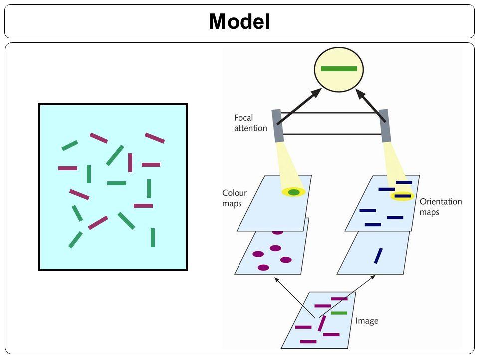 Mikromuster 1 – Zufällige Orientierung