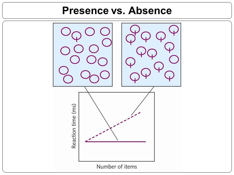 Presence vs. Absence