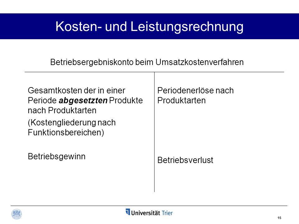 15 Kosten- und Leistungsrechnung Betriebsergebniskonto beim Umsatzkostenverfahren Gesamtkosten der in einer Periode abgesetzten Produkte nach Produkta