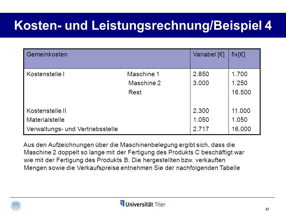 22 Kosten- und Leistungsrechnung/Beispiel 4 GemeinkostenVariabel []fix[] Kostenstelle I Maschine 1 Maschine 2 Rest Kostenstelle II Materialstelle Verw