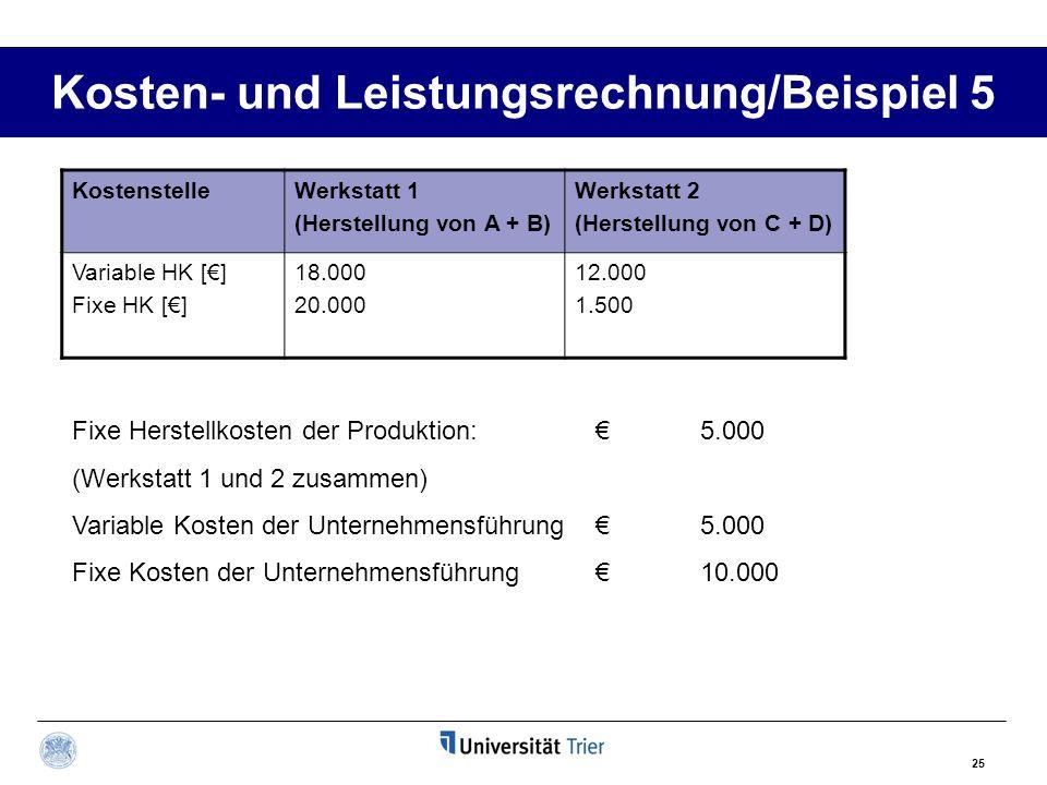25 Kosten- und Leistungsrechnung/Beispiel 5 KostenstelleWerkstatt 1 (Herstellung von A + B) Werkstatt 2 (Herstellung von C + D) Variable HK [] Fixe HK