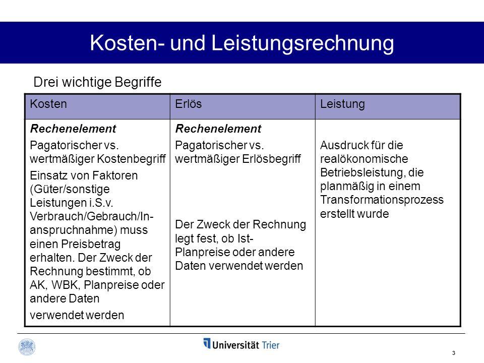 3 Kosten- und Leistungsrechnung KostenErlösLeistung Rechenelement Pagatorischer vs. wertmäßiger Kostenbegriff Einsatz von Faktoren (Güter/sonstige Lei