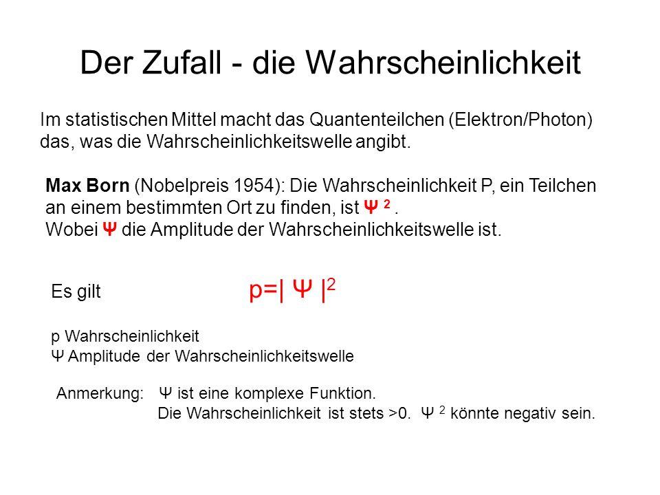 Der Zufall - die Wahrscheinlichkeit Im statistischen Mittel macht das Quantenteilchen (Elektron/Photon) das, was die Wahrscheinlichkeitswelle angibt.