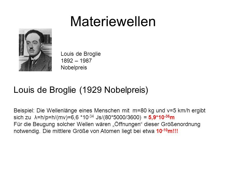 Materiewellen Louis de Broglie (1929 Nobelpreis) Beispiel: Die Wellenlänge eines Menschen mit m=80 kg und v=5 km/h ergibt sich zu λ=h/p=h/(mv)=6,6 *10