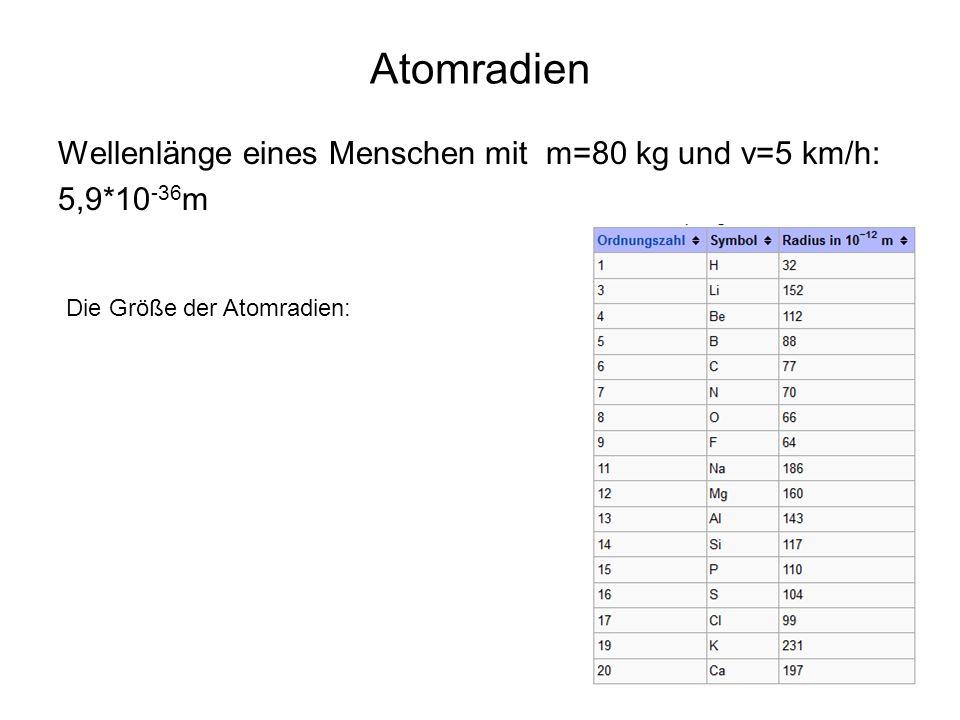 Atomradien Wellenlänge eines Menschen mit m=80 kg und v=5 km/h: 5,9*10 -36 m Die Größe der Atomradien: