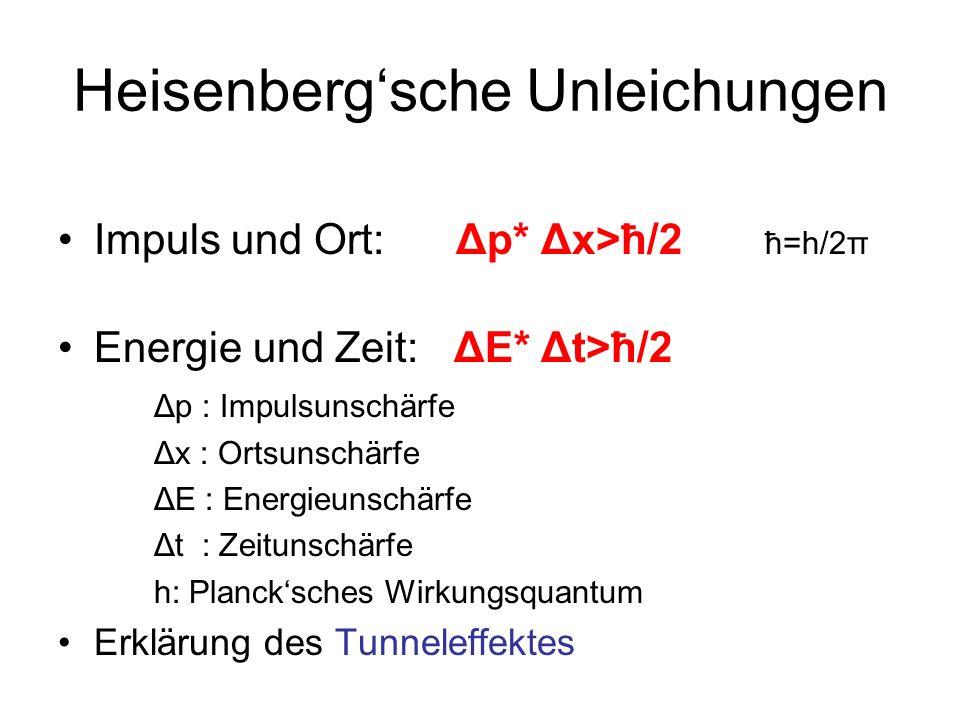 Heisenbergsche Unleichungen Impuls und Ort: Δp* Δx>ħ/2 ħ=h/2π Energie und Zeit: ΔE* Δt>ħ/2 Δp : Impulsunschärfe Δx : Ortsunschärfe ΔE : Energieunschär