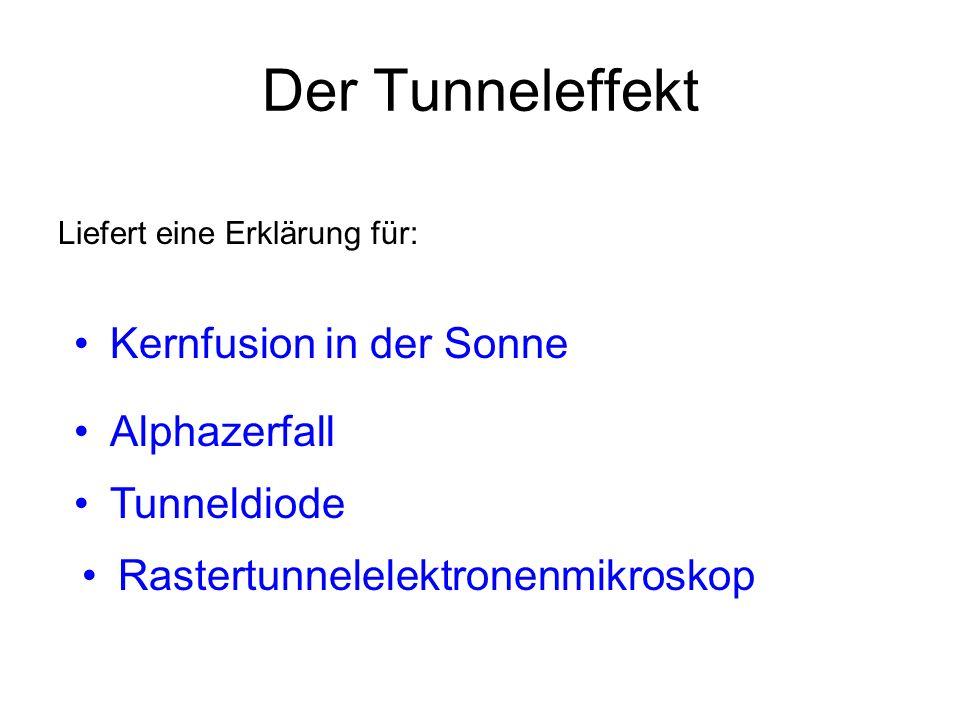 Der Tunneleffekt Liefert eine Erklärung für: Kernfusion in der Sonne Alphazerfall Tunneldiode Rastertunnelelektronenmikroskop