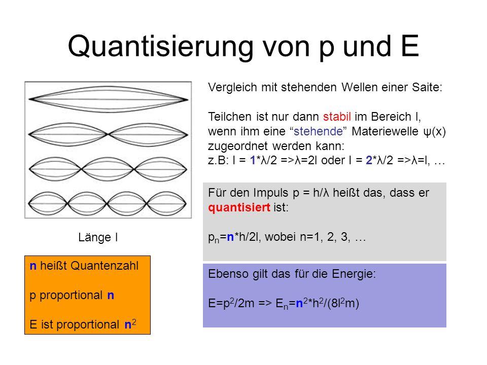 Quantisierung von p und E Länge l Vergleich mit stehenden Wellen einer Saite: Teilchen ist nur dann stabil im Bereich l, wenn ihm eine stehende Materi