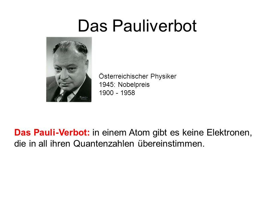 Das Pauliverbot Das Pauli-Verbot: in einem Atom gibt es keine Elektronen, die in all ihren Quantenzahlen übereinstimmen. Österreichischer Physiker 194
