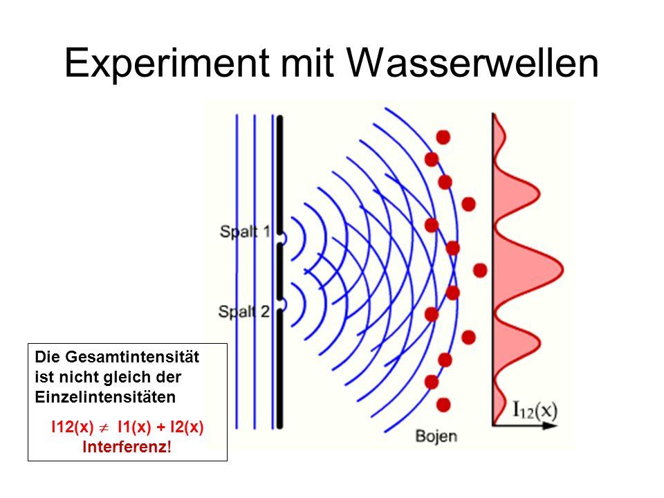 Die Gesamtintensität ist nicht gleich der Einzelintensitäten I12(x) I1(x) + I2(x) Interferenz!
