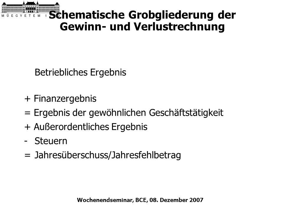 Wochenendseminar, BCE, 08. Dezember 2007 Schematische Grobgliederung der Gewinn- und Verlustrechnung Betriebliches Ergebnis + Finanzergebnis = Ergebni