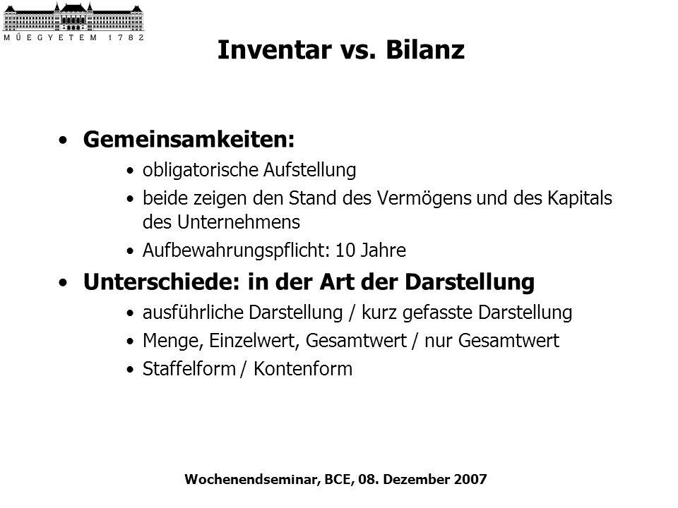 Wochenendseminar, BCE, 08. Dezember 2007 Inventar vs. Bilanz Gemeinsamkeiten: obligatorische Aufstellung beide zeigen den Stand des Vermögens und des