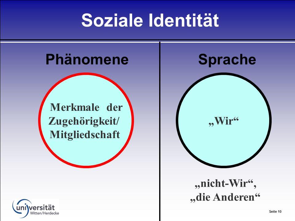 Seite 10 Soziale Identität PhänomeneSprache Merkmale der Zugehörigkeit/ Mitgliedschaft Wir nicht-Wir, die Anderen