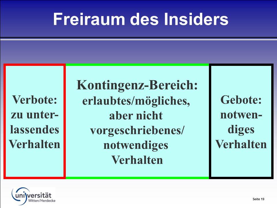 Seite 19 Freiraum des Insiders Kontingenz-Bereich: erlaubtes/mögliches, aber nicht vorgeschriebenes/ notwendiges Verhalten Verbote: zu unter- lassendes Verhalten Gebote: notwen- diges Verhalten