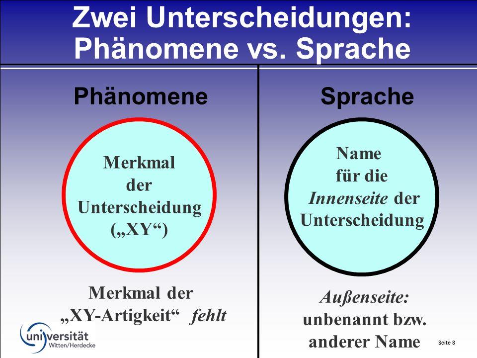 Seite 8 Zwei Unterscheidungen: Phänomene vs.