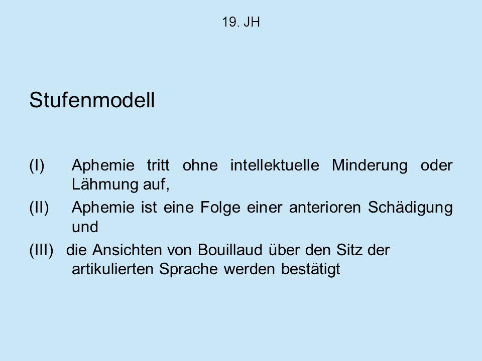 19. JH Stufenmodell (I)Aphemie tritt ohne intellektuelle Minderung oder Lähmung auf, (II)Aphemie ist eine Folge einer anterioren Schädigung und (III)
