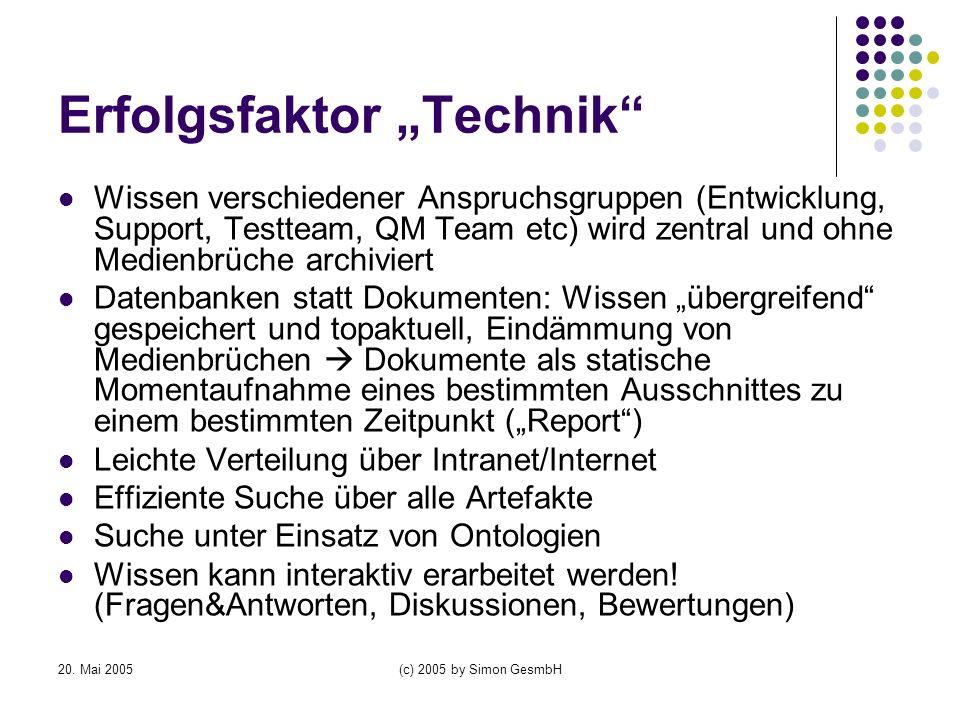 20. Mai 2005(c) 2005 by Simon GesmbH Erfolgsfaktor Technik Wissen verschiedener Anspruchsgruppen (Entwicklung, Support, Testteam, QM Team etc) wird ze