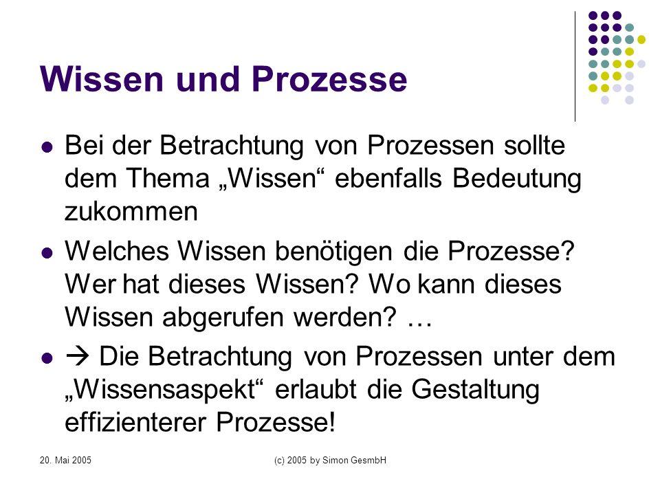 20. Mai 2005(c) 2005 by Simon GesmbH Wissen und Prozesse Bei der Betrachtung von Prozessen sollte dem Thema Wissen ebenfalls Bedeutung zukommen Welche