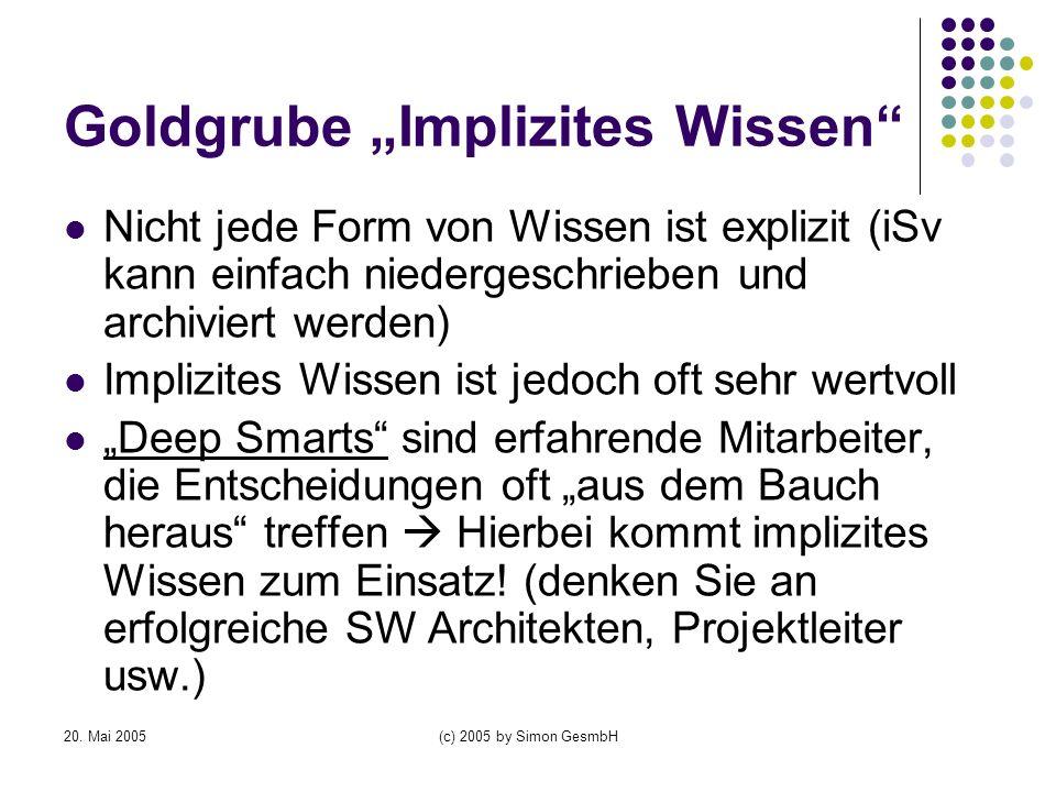 20. Mai 2005(c) 2005 by Simon GesmbH Goldgrube Implizites Wissen Nicht jede Form von Wissen ist explizit (iSv kann einfach niedergeschrieben und archi