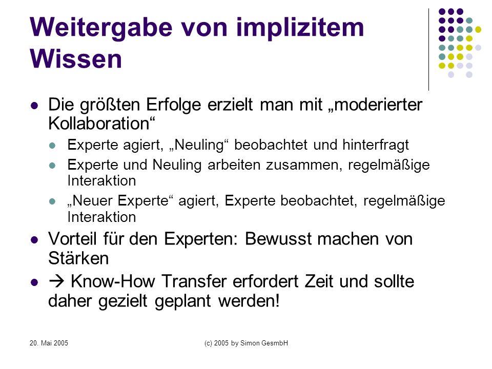 20. Mai 2005(c) 2005 by Simon GesmbH Weitergabe von implizitem Wissen Die größten Erfolge erzielt man mit moderierter Kollaboration Experte agiert, Ne