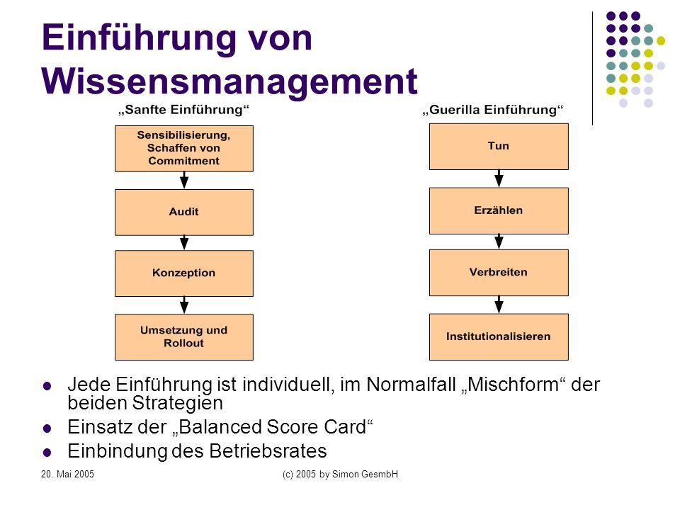 20. Mai 2005(c) 2005 by Simon GesmbH Einführung von Wissensmanagement Jede Einführung ist individuell, im Normalfall Mischform der beiden Strategien E