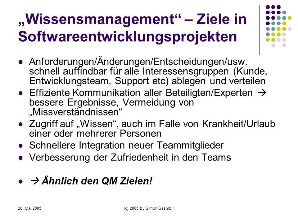 20. Mai 2005(c) 2005 by Simon GesmbH Wissensmanagement – Ziele in Softwareentwicklungsprojekten Anforderungen/Änderungen/Entscheidungen/usw. schnell a