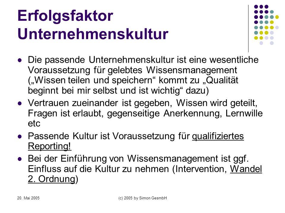 20. Mai 2005(c) 2005 by Simon GesmbH Erfolgsfaktor Unternehmenskultur Die passende Unternehmenskultur ist eine wesentliche Voraussetzung für gelebtes