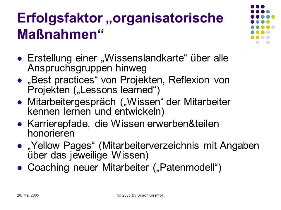 20. Mai 2005(c) 2005 by Simon GesmbH Erfolgsfaktor organisatorische Maßnahmen Erstellung einer Wissenslandkarte über alle Anspruchsgruppen hinweg Best