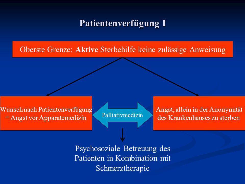 Patientenverfügung I Oberste Grenze: Aktive Sterbehilfe keine zulässige Anweisung Wunsch nach Patientenverfügung = Angst vor Apparatemedizin Angst, al