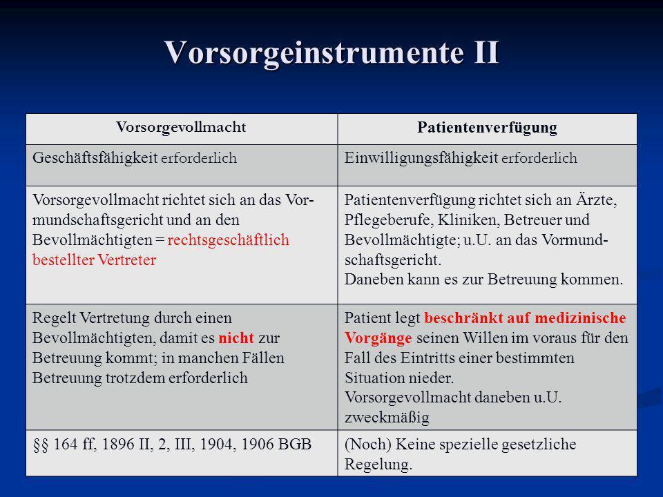 Vorsorgevollmacht, Betreuungsverfügung und Patientenverfügung Der Vortrag kann unter der Adresse www.rae-valentin.de heruntergeladen werden.