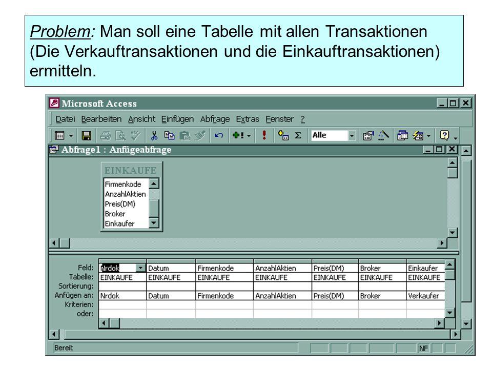 Problem: Man soll eine Tabelle mit allen Transaktionen (Die Verkauftransaktionen und die Einkauftransaktionen) ermitteln.
