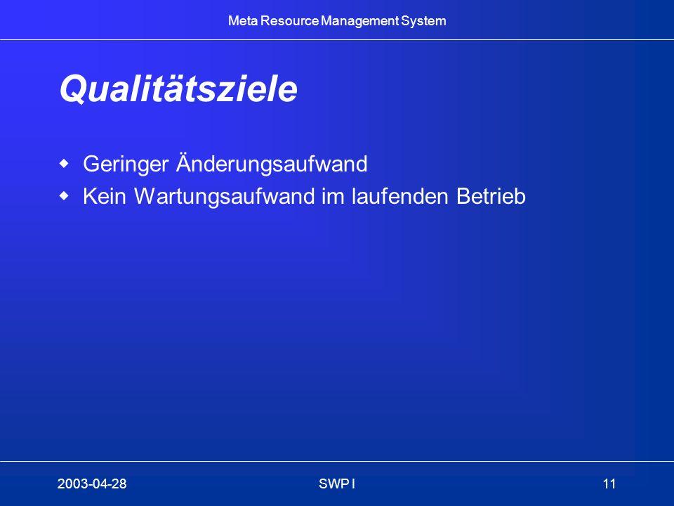 Meta Resource Management System 2003-04-28SWP I11 Qualitätsziele Geringer Änderungsaufwand Kein Wartungsaufwand im laufenden Betrieb