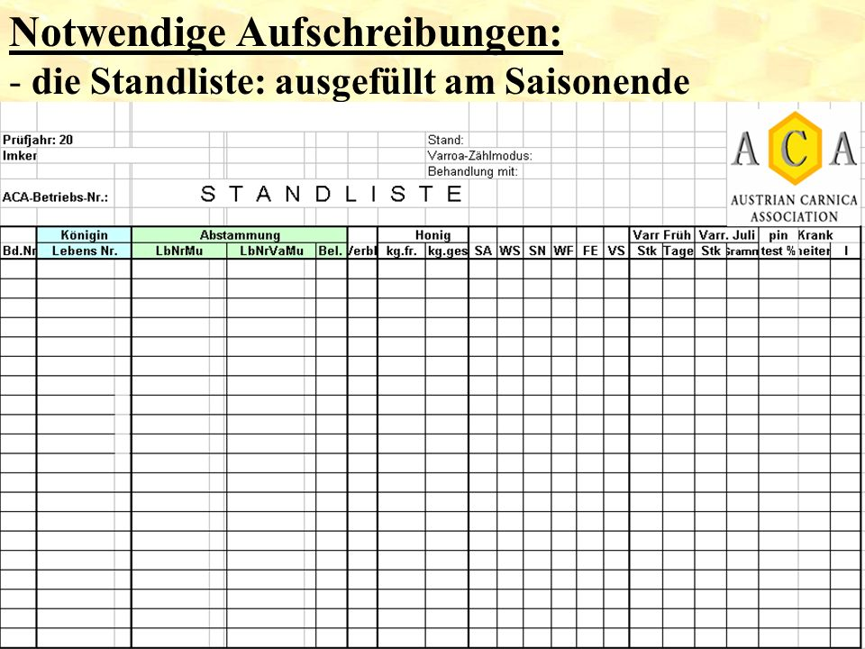 Notwendige Aufschreibungen: - die Standliste: ausgefüllt am Saisonende
