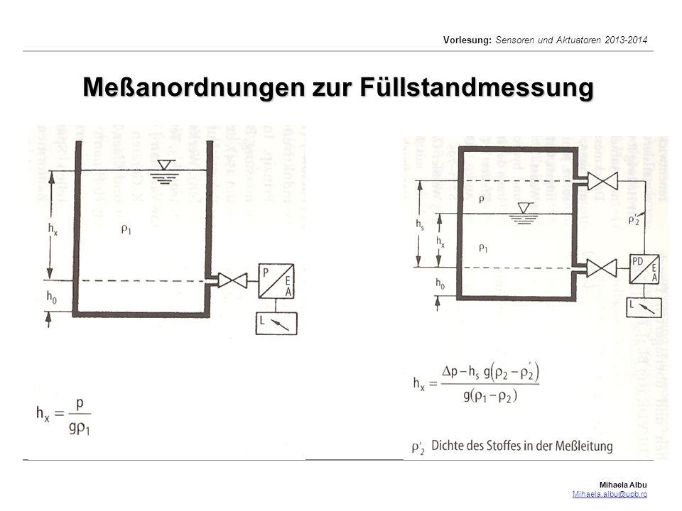 Mihaela Albu Mihaela.albu@upb.ro Vorlesung: Sensoren und Aktuatoren 2013-2014 12/45 Meßanordnungen zur Füllstandmessung