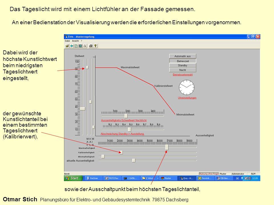 Auf der Visualisierung, durch eine Schaltuhr oder an externen Bedienstellen können verschiedene Betriebsarten aufgerufen werden, wie zum Beispiel: Betriebsart 0: Automatik aus, d.h.