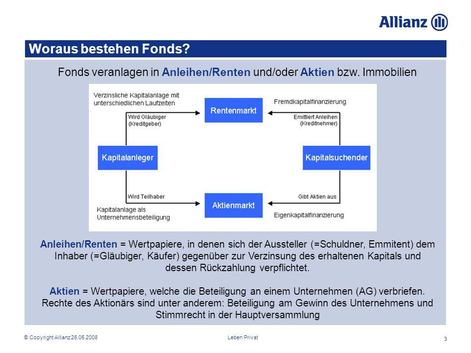 Leben Privat© Copyright Allianz 26.05.2008 3 Woraus bestehen Fonds.