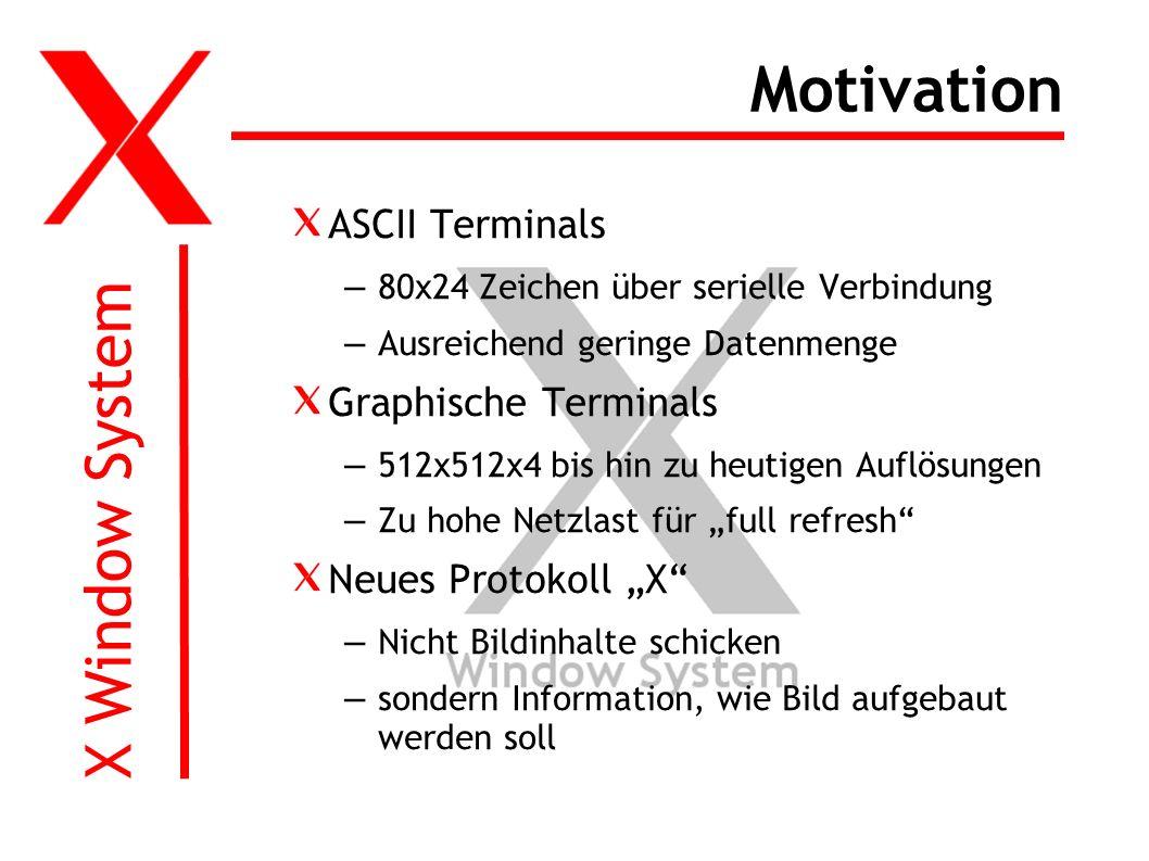 X Window System Motivation ASCII Terminals – 80x24 Zeichen über serielle Verbindung – Ausreichend geringe Datenmenge Graphische Terminals – 512x512x4 bis hin zu heutigen Auflösungen – Zu hohe Netzlast für full refresh Neues Protokoll X – Nicht Bildinhalte schicken – sondern Information, wie Bild aufgebaut werden soll