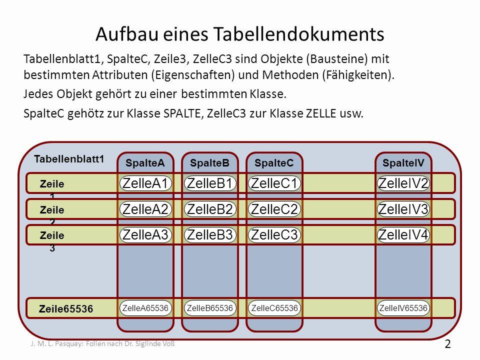 Aufbau eines Tabellendokuments Tabellenblatt1, SpalteC, Zeile3, ZelleC3 sind Objekte (Bausteine) mit bestimmten Attributen (Eigenschaften) und Methode