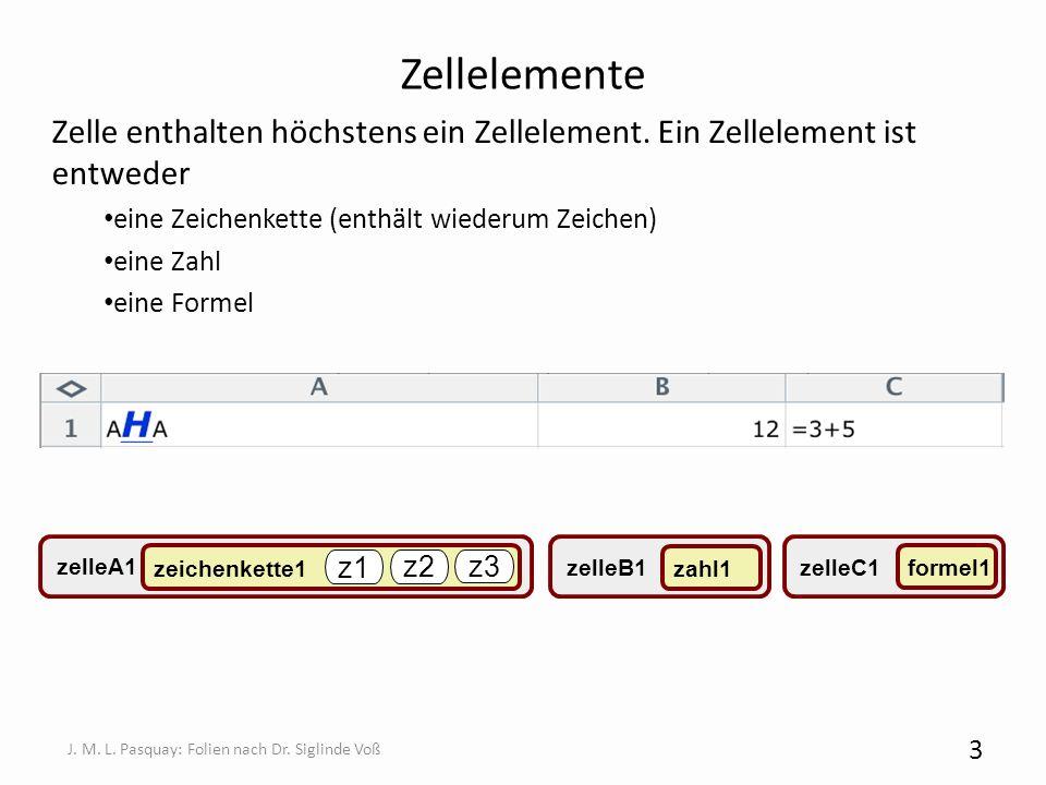 Kantenvorlage nutzen Attribute und Methoden einer Kante 14 J.